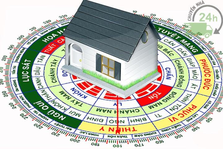 cách chọn hướng nhà theo tuổi vợ chồng