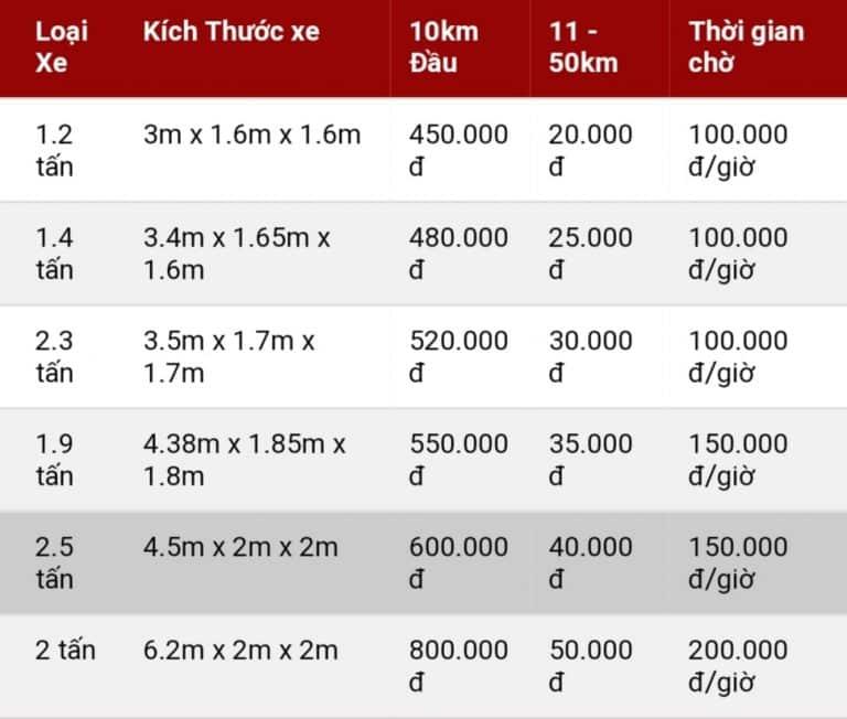Bảng giá dịch vụ cho thuê xe taxi tải tphcm 1