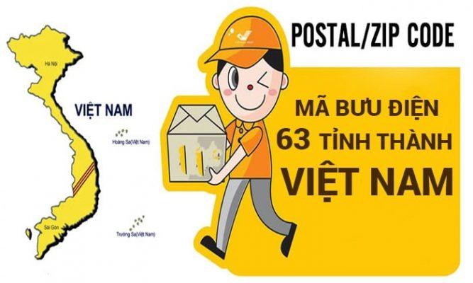 zipcode/postal code