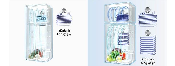 Nguyên lý hoạt động của tủ lạnh