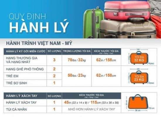 Quy định về hành lý máy bay