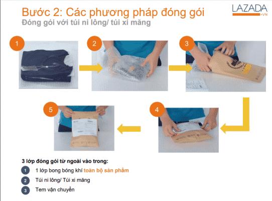 quy trình gói hàng bằng xốp khí