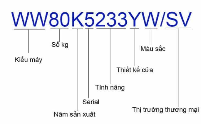 mã SKU bố trí kho hàng